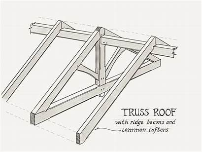 Timber Frame Trusses Ridge Beam Truss Roof