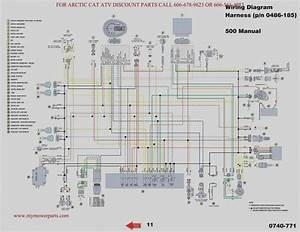 2015 Polaris Rzr 900 Wiring Diagram Gallery
