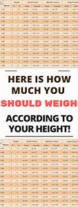 Weight Chart For Women  What Is Your Ideal Weight According To Your Body Shape  Age  And Height