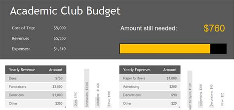 academic club budget template