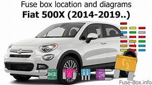 Fuse Box Location And Diagrams  Fiat 500x  2014-2019