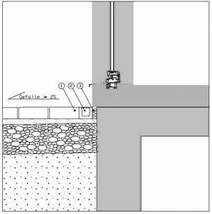 Entwässerungsrinne Mit Gefälle : sockelbereich ~ Michelbontemps.com Haus und Dekorationen
