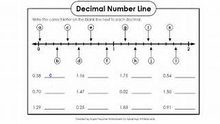 Blank Fraction Number Line Viewing Gallery Fraction Number Line Sheets Fraction On Number Line Worksheet Fraction Number Line Fraction Number Line Worksheet 780 X 1009 37 Kb Gif