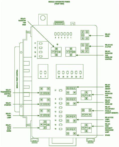 Dodge Magnum Relay Fuse Box Diagram Circuit Wiring