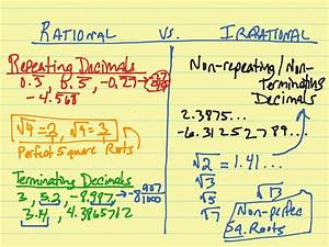 Rational Vs Irrational Number Types