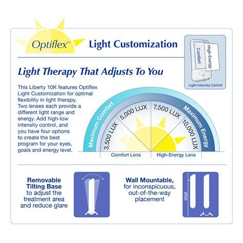 10000 light therapy ls new verilux happylight liberty xks 10 000