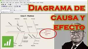 Diagrama De Causa Y Efecto O Ishikawa