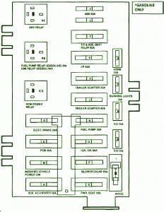 1998 E150 Van Fuse Diagram : ford fuse box diagram ford e250 engine compartment fuse ~ A.2002-acura-tl-radio.info Haus und Dekorationen