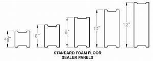 Norlake Walk In Freezer Wiring Diagram   38 Wiring Diagram