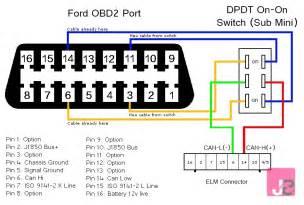 Obd Wiring Diagram Schematic