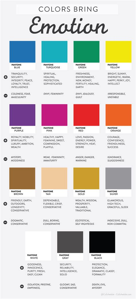 psychology  colors   color affect