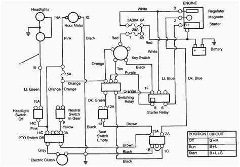diagram 1kz te motor diagram full version hd quality