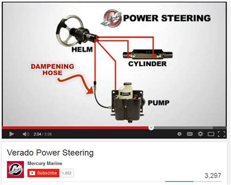 Boat Steering Wheel Noise by Verado Steering Noise Question The Hull Boating