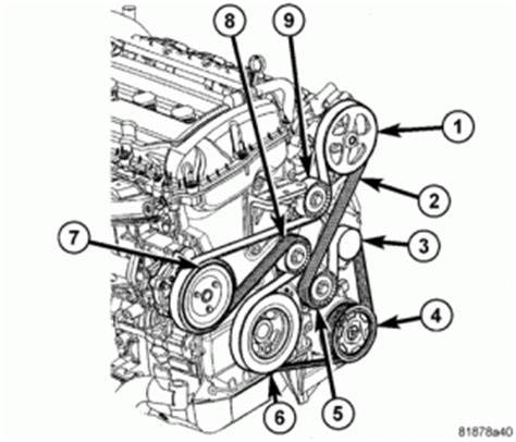 Jeep Commander Repair Manual Auto Electrical