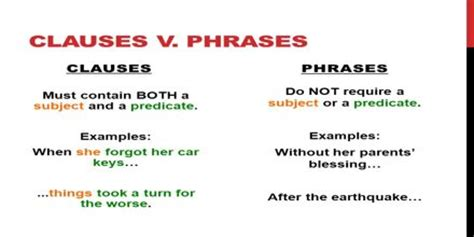 English Grammar Rule Clause And Phrase  Assignment Point