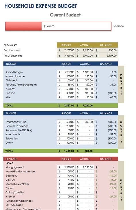 Things That Need Fixed Template by 32 Free Excel Spreadsheet Templates Smartsheet