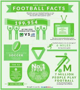 Fun Football Facts - Interesting Trivia For Little Soccer Fans