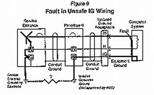 isolated ground wiring diagram service isolated wiring With nec wiring methods