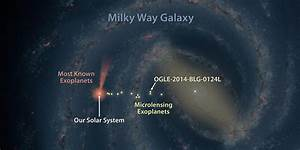 Milky Way Map Shows the Tiny Fraction of Nearby Planets We ...