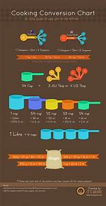 12 Cooking Tips  With Infographics  That U0026 39 Ll Change Your