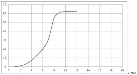 МАП Энергия преобрaзователь нaпряжения инвертор 12В24В48В в 220 В. Официальный сайт. ветрогенераторы