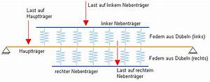 Stahlträger Berechnen : belastung stahltr ger berechnen metallteile verbinden ~ Themetempest.com Abrechnung