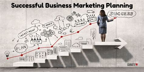 Business Marketing by Home Curatti