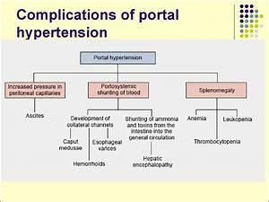 GIT disorders. (Subject 16) - презентация онлайн