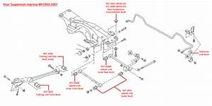 Subaru Sti Rear Suspension Parts Diagram
