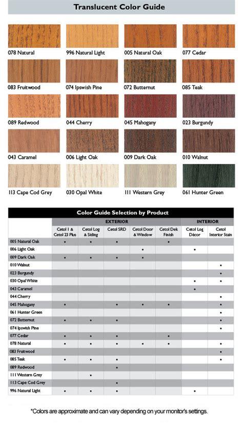 interior wood stain reviews decoratingspecialcom