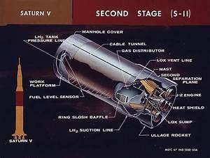 Saturn V Rocket Engine Diagram, Saturn, Get Free Image ...