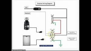 Disposal Wiring Diagram - Youtube
