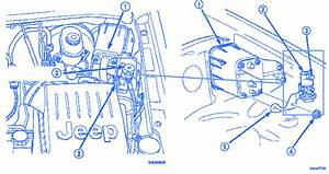 Jeep Overland 2002 Electrical Circuit Wiring Diagram  U00bb Carfusebox