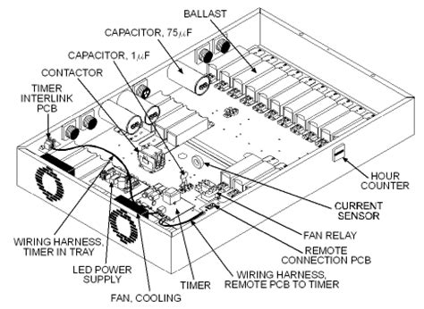 Wiring Diagram For Tanning Bed by Wolff Tanning Gt S Series Gt S 432