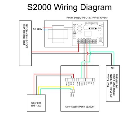 diagram burglar alarm system wiring diagram