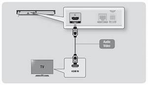 Blu Ray Player Hook Up Diagram