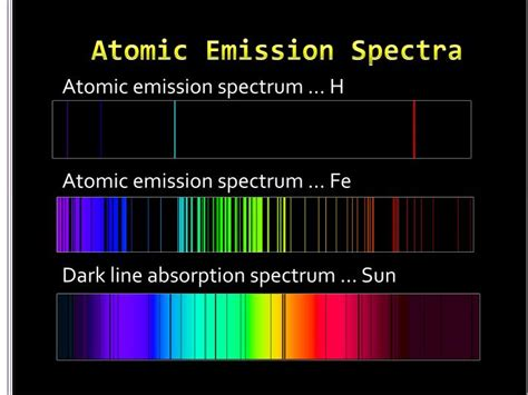 lesson 5 3 light and atomic emission spectra atomic emission spectrum images search 28 images