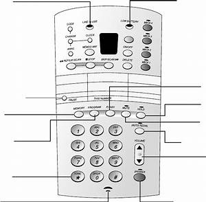 Page 6 Of At U0026t Telephone 1825 User Guide