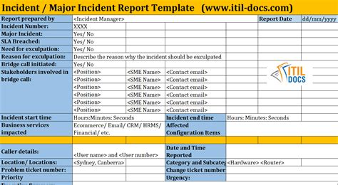 incident report template major incident management