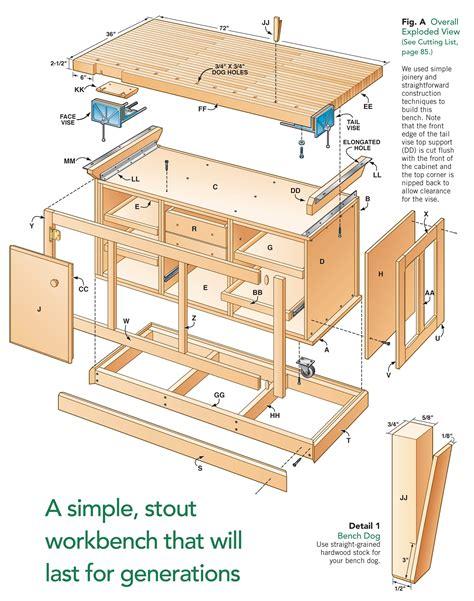 aw extra dream workbench shop popular woodworking