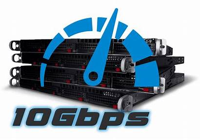 10gbps Dedicated Server Servers Gbps Provider Select