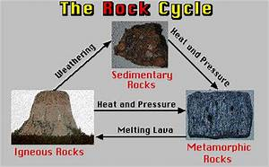 Chapter 4 Rocks and Minerals