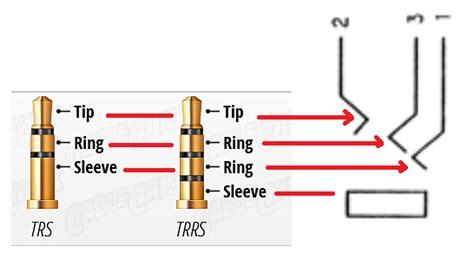 Connector Understanding Audio Jack Connection