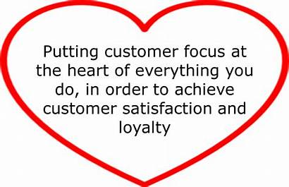 Customer Centric Culture Centricity Definition Into Business
