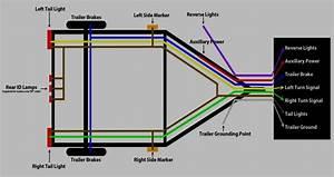 Wiring Boat Trailer Lights Diagram