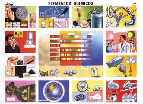 instrumentos de laboratorio monografias elementos qu 237 micos