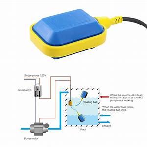 Controller Float Switch Liquid Switches Liquid Fluid Water