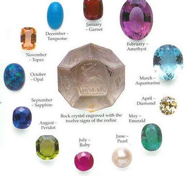 birthstone color for november tui birthstones