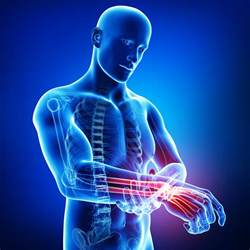 Hand Wrist and Elbow Pain