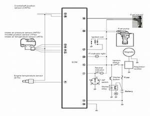 U0026quot Wajib Baca U0026quot  Bagaimana    Mengenal Komponen Suzuki Nex  Fv